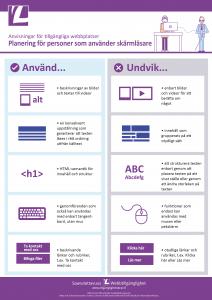 Anvisningar för planering av information på webben anpassad för personer som använder skärmläsare. Innehållet i infografen finns också i textform efter illustrationen.
