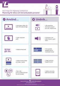 Anvisningar för planering av information på webben anpassad för döva och hörselskadade personer. Innehållet i infografen finns också i textform efter illustrationen.